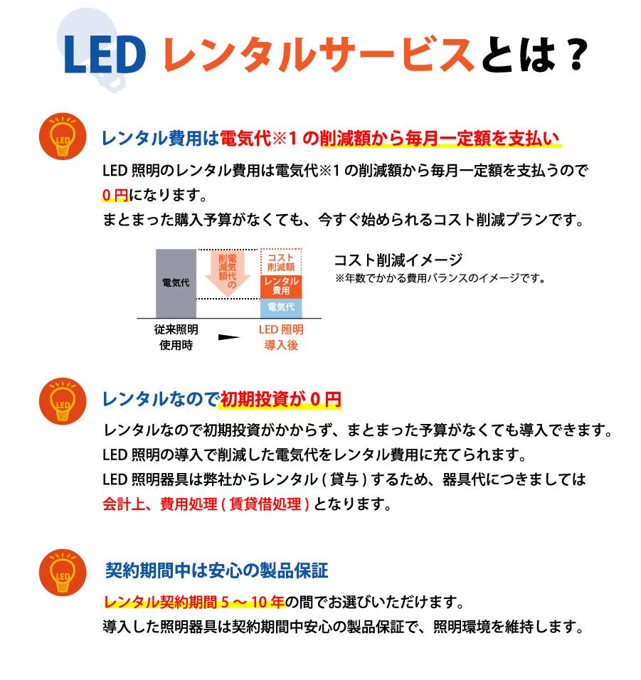 LEDレンタル02