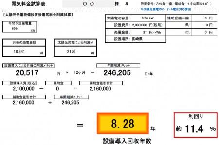 電気料金試算表