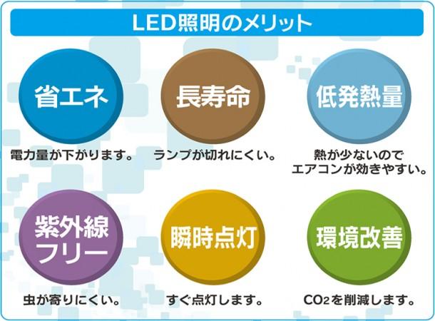 LED証明のメリット